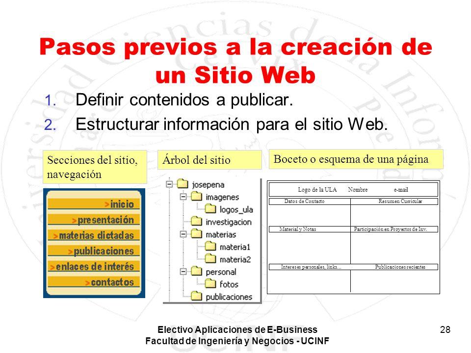 Pasos previos a la creación de un Sitio Web