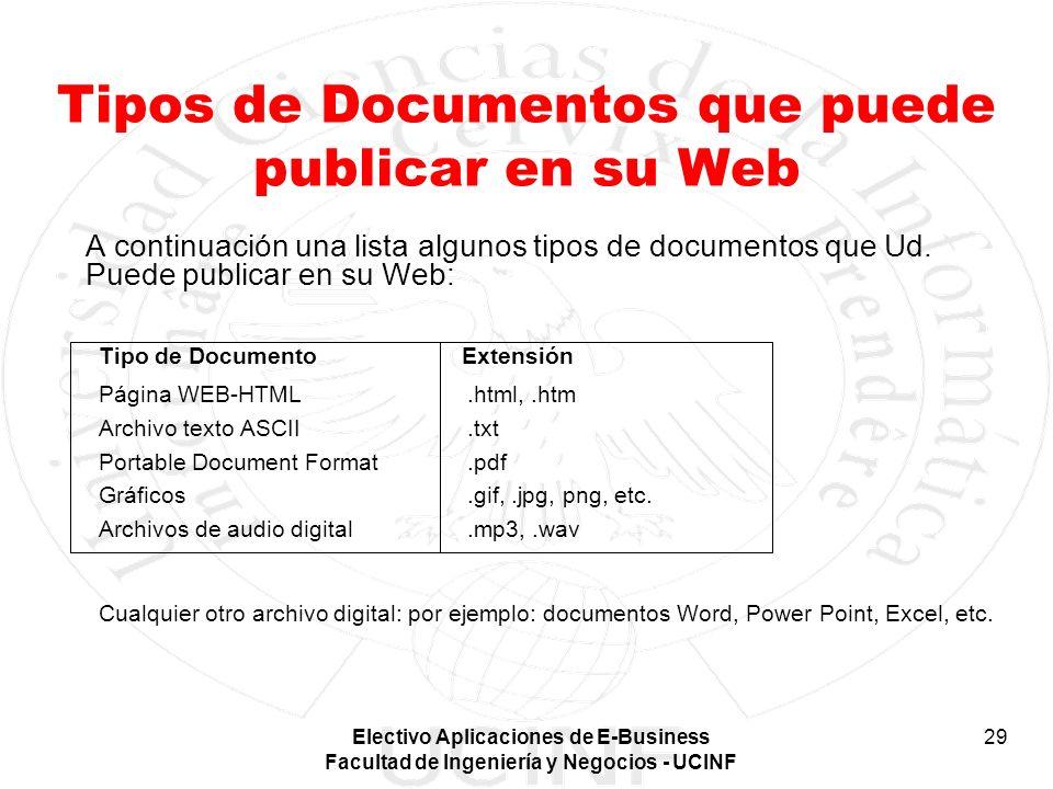 Tipos de Documentos que puede publicar en su Web