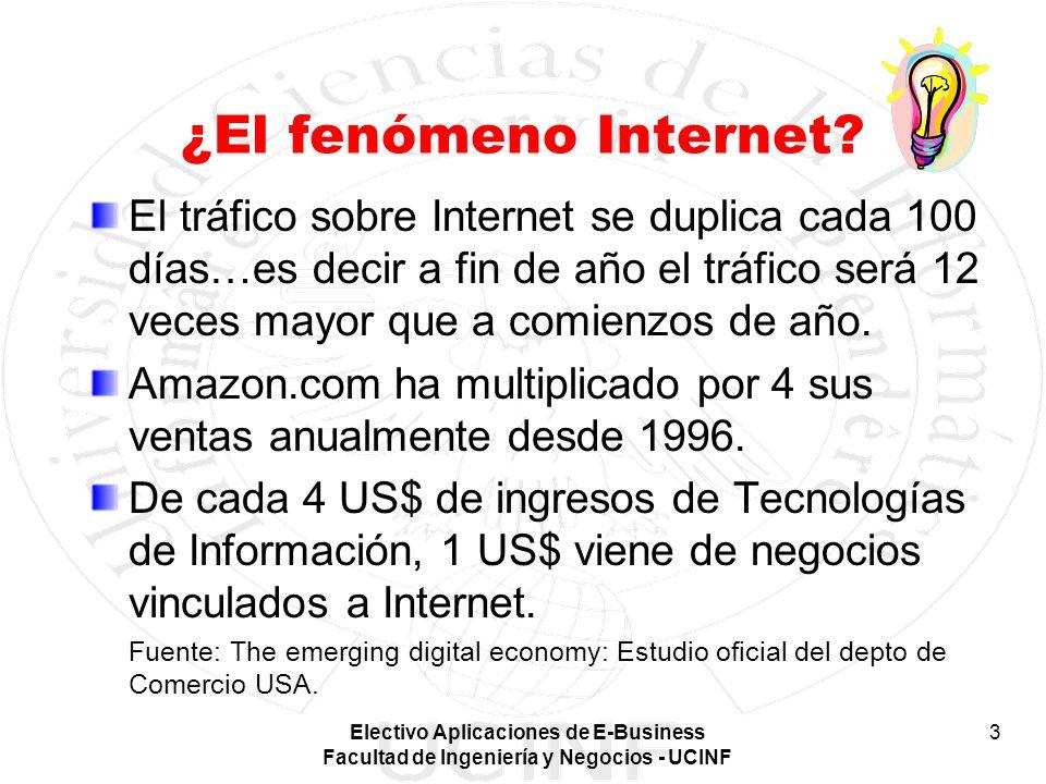 ¿El fenómeno Internet