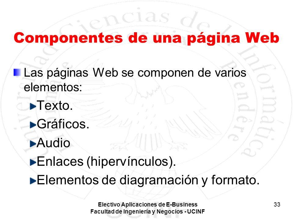 Componentes de una página Web