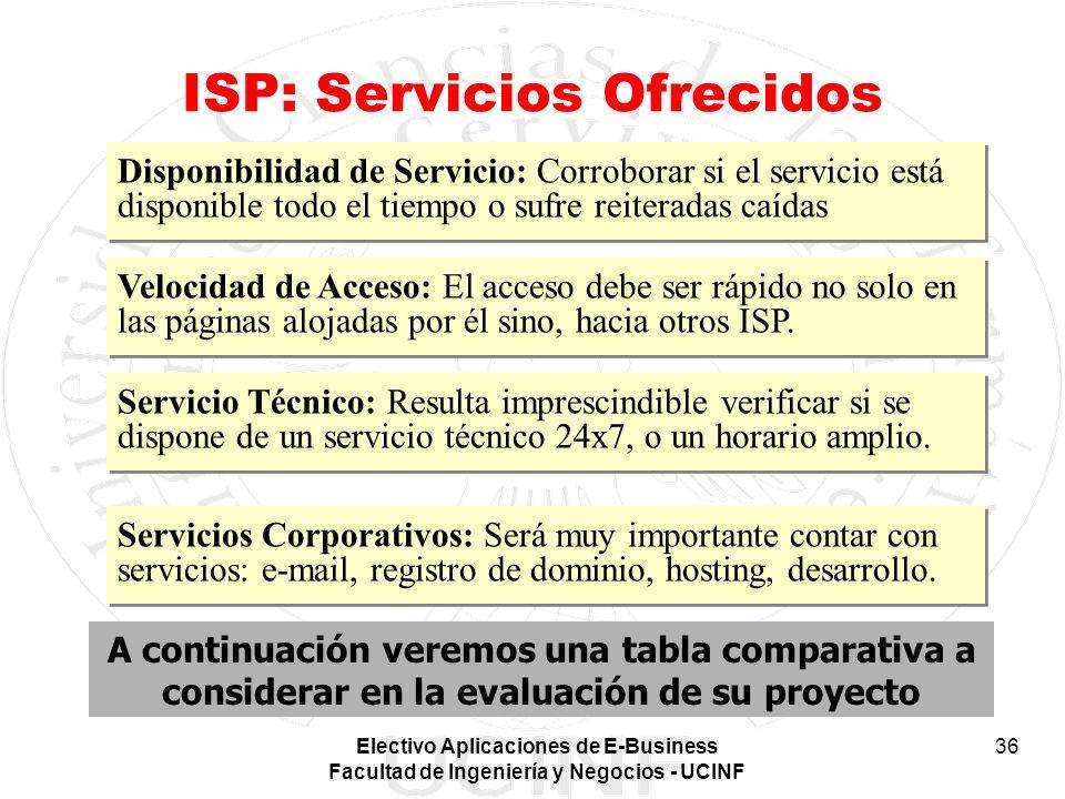 ISP: Servicios Ofrecidos