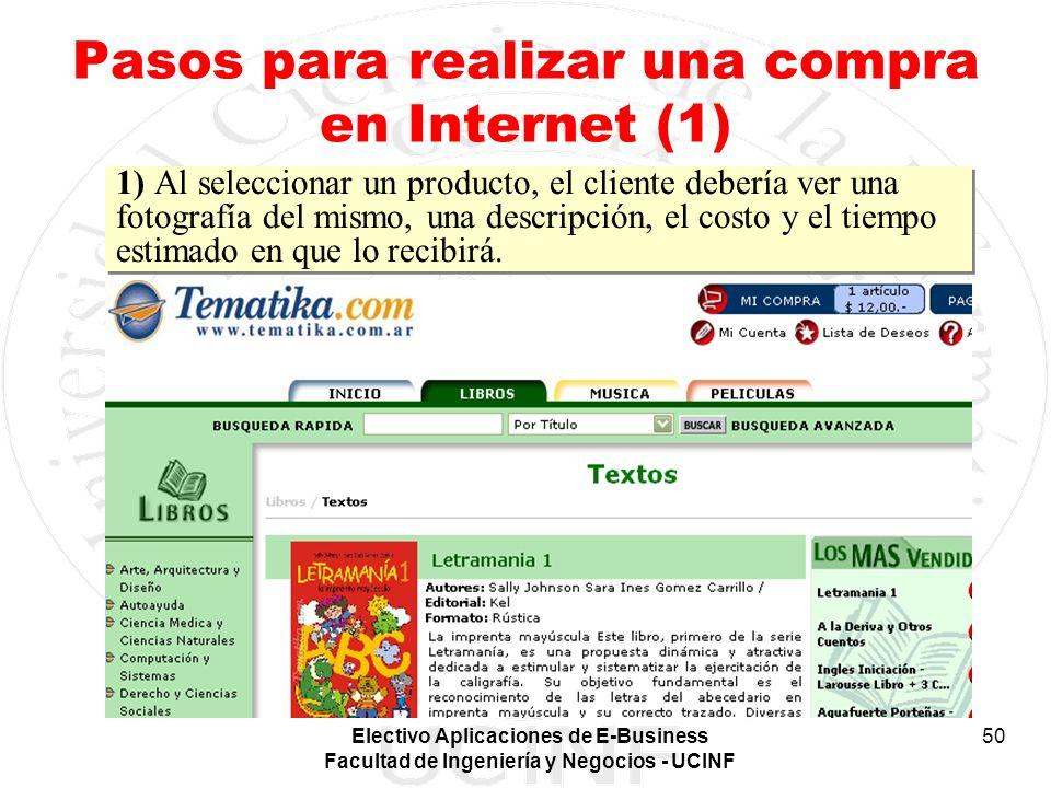 Pasos para realizar una compra en Internet (1)