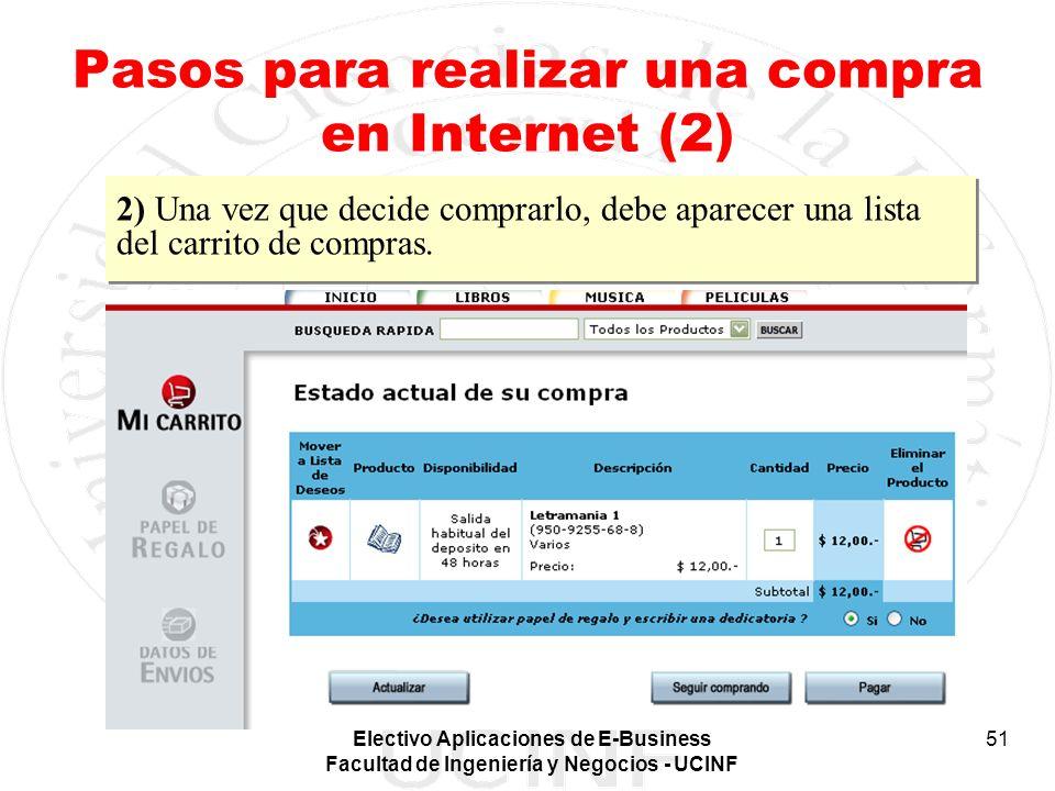Pasos para realizar una compra en Internet (2)
