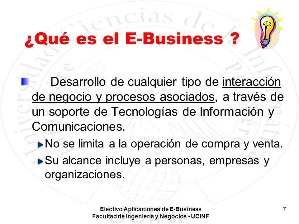 ¿Qué es el E-Business