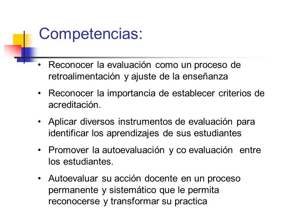 Competencias: Reconocer la evaluación como un proceso de retroalimentación y ajuste de la enseñanza.