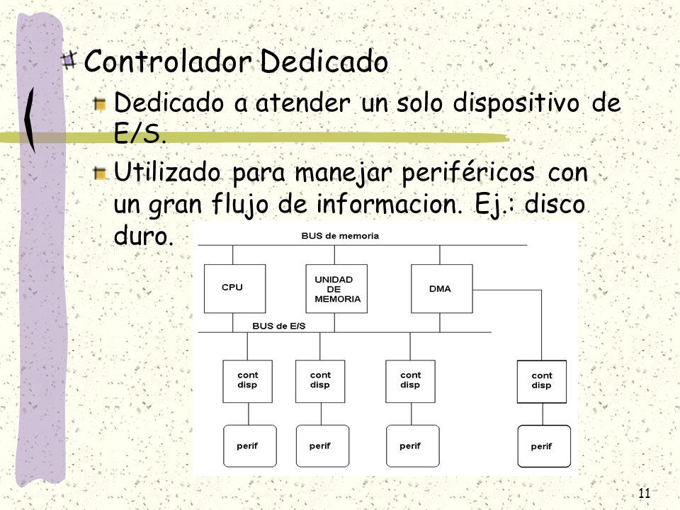 Controlador Dedicado Dedicado a atender un solo dispositivo de E/S.