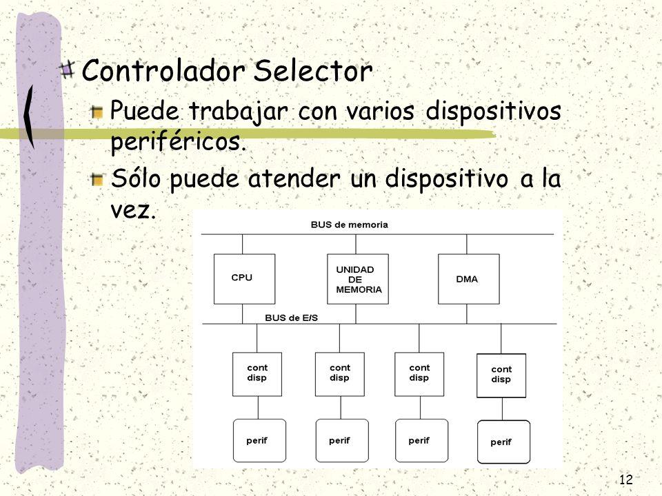 Controlador Selector Puede trabajar con varios dispositivos periféricos.
