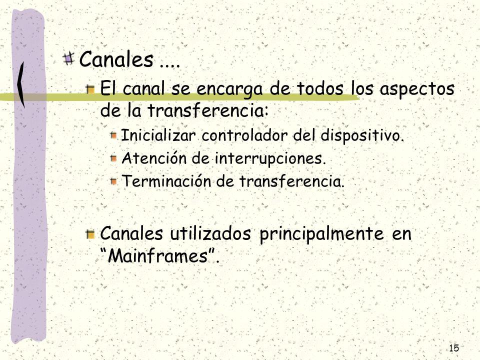 Canales .... El canal se encarga de todos los aspectos de la transferencia: Inicializar controlador del dispositivo.