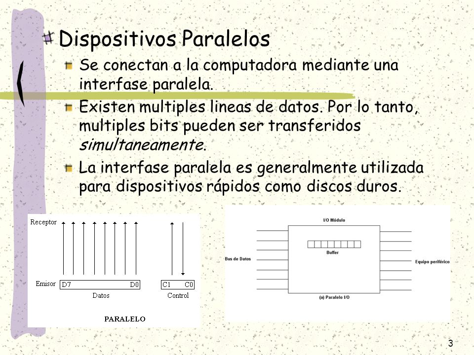 Dispositivos Paralelos