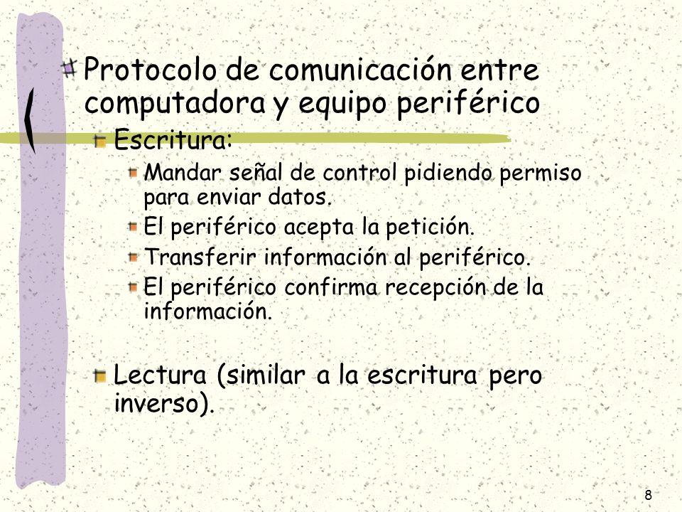 Protocolo de comunicación entre computadora y equipo periférico