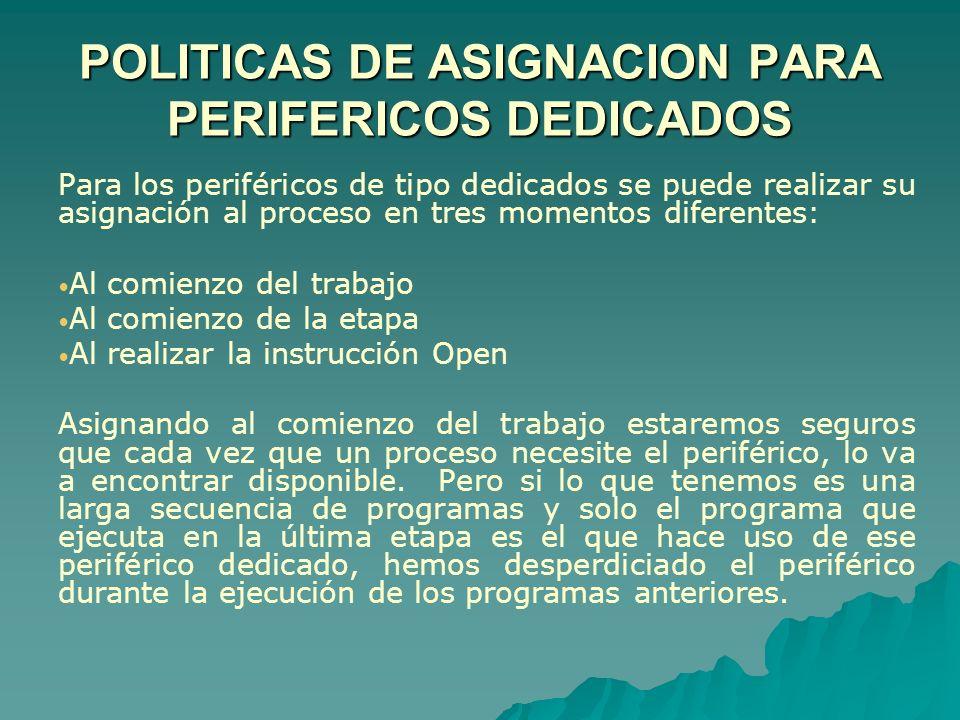 POLITICAS DE ASIGNACION PARA PERIFERICOS DEDICADOS