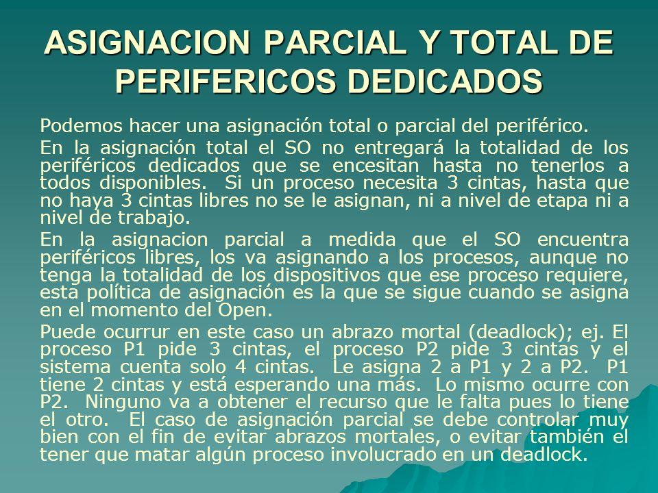ASIGNACION PARCIAL Y TOTAL DE PERIFERICOS DEDICADOS