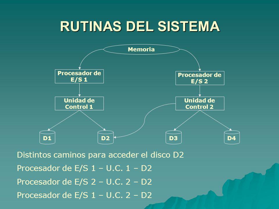 RUTINAS DEL SISTEMA Distintos caminos para acceder el disco D2