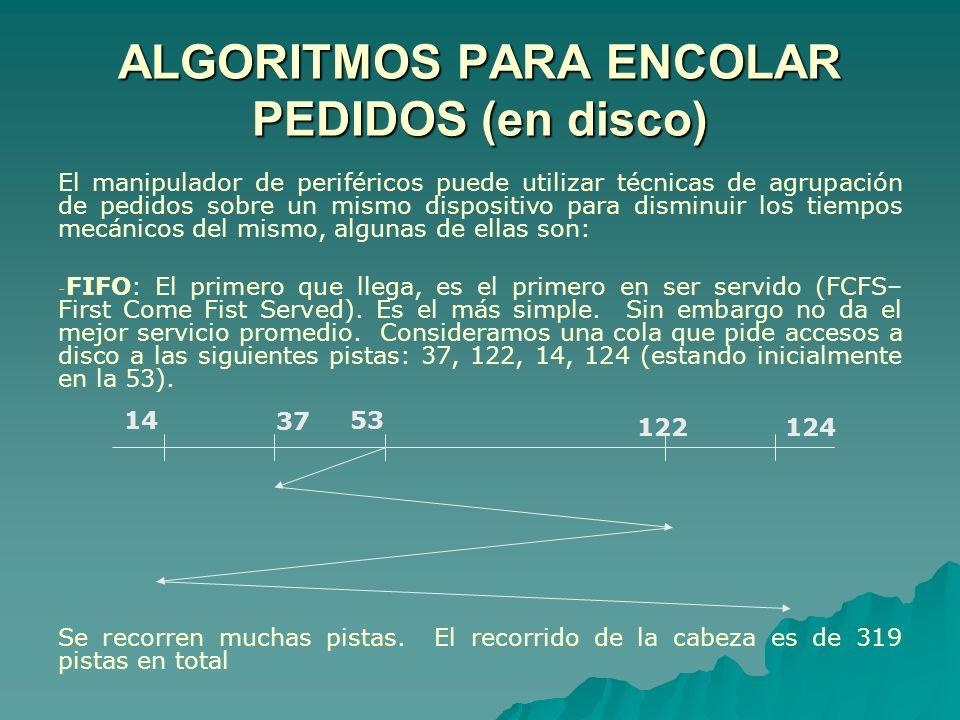 ALGORITMOS PARA ENCOLAR PEDIDOS (en disco)