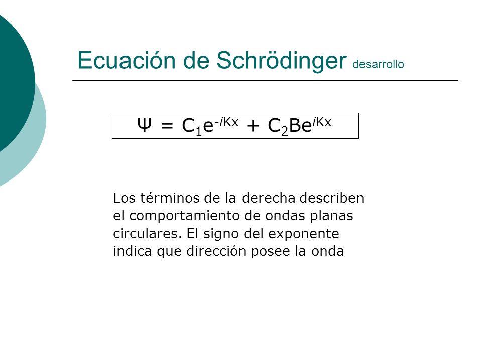 Ecuación de Schrödinger desarrollo