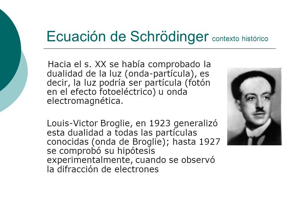 Ecuación de Schrödinger contexto histórico
