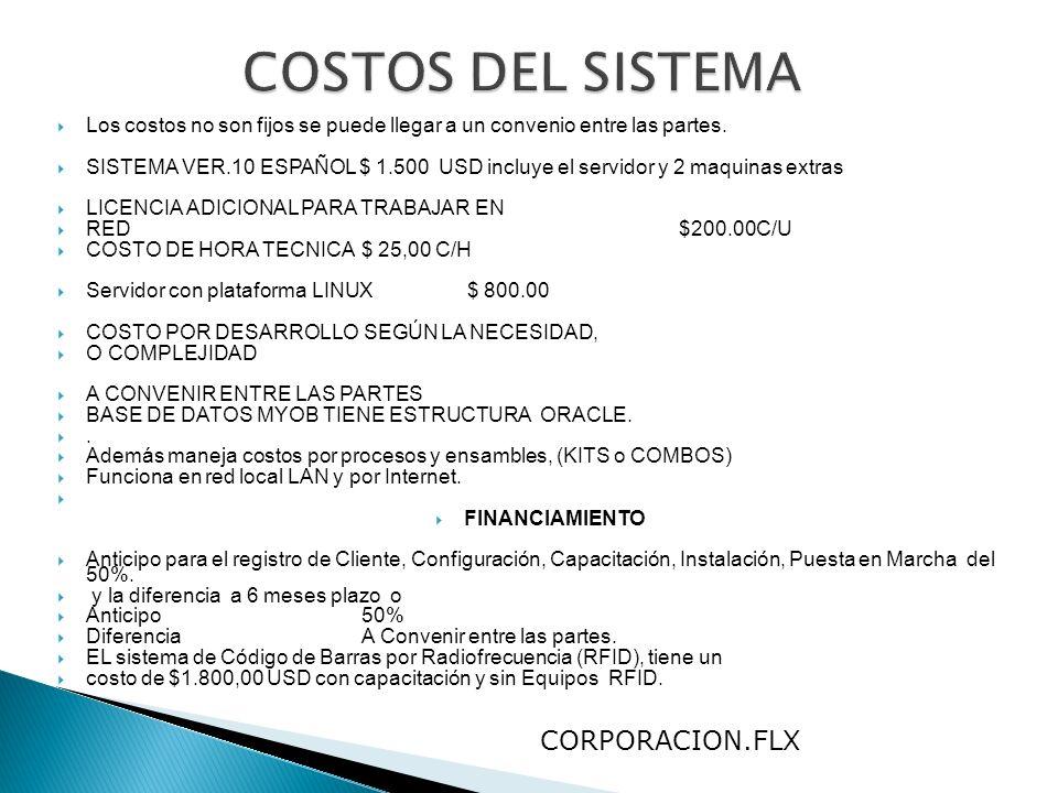 COSTOS DEL SISTEMA CORPORACION.FLX