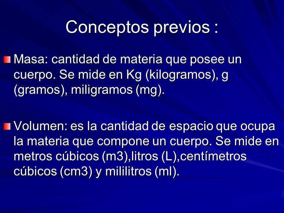 Conceptos previos : Masa: cantidad de materia que posee un cuerpo. Se mide en Kg (kilogramos), g (gramos), miligramos (mg).