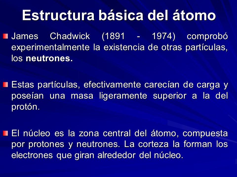 Estructura básica del átomo