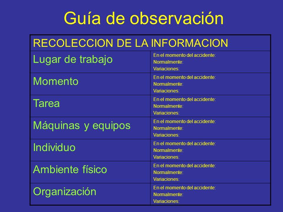 Guía de observación RECOLECCION DE LA INFORMACION Lugar de trabajo