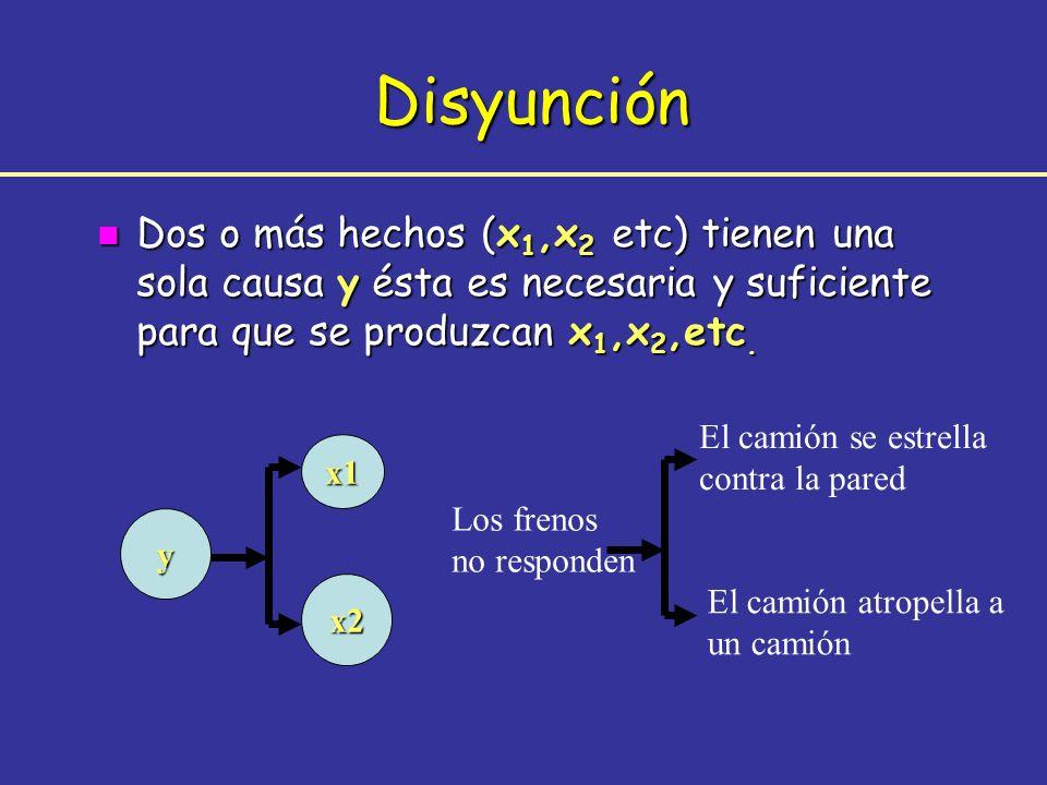 Disyunción Dos o más hechos (x1,x2 etc) tienen una sola causa y ésta es necesaria y suficiente para que se produzcan x1,x2,etc.