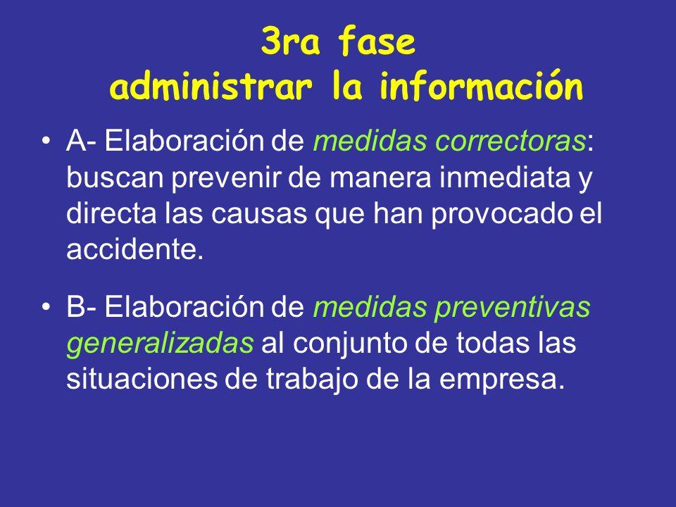 3ra fase administrar la información