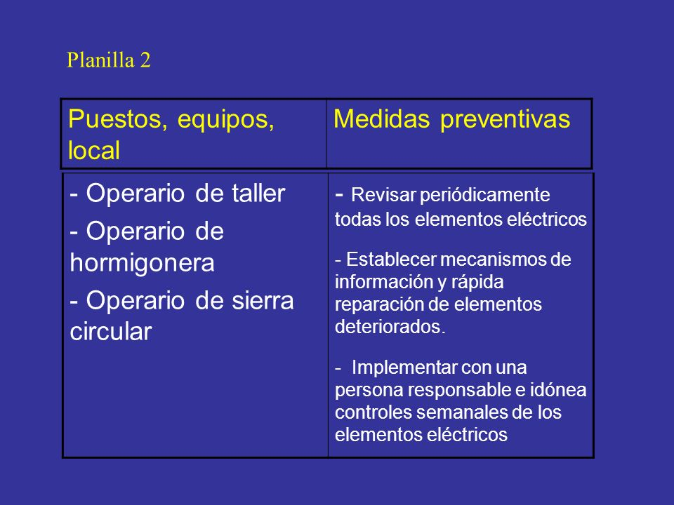 Operario de hormigonera Operario de sierra circular