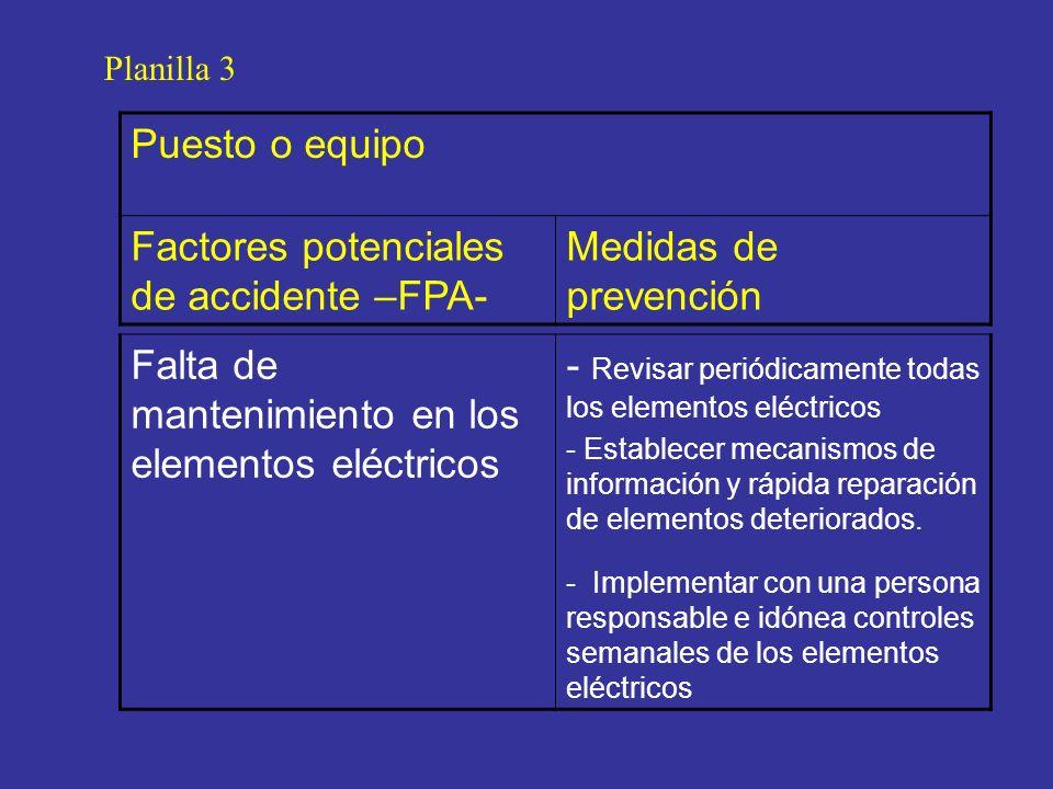 Factores potenciales de accidente –FPA- Medidas de prevención