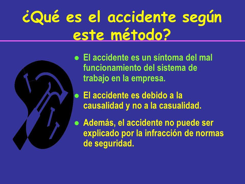 ¿Qué es el accidente según este método