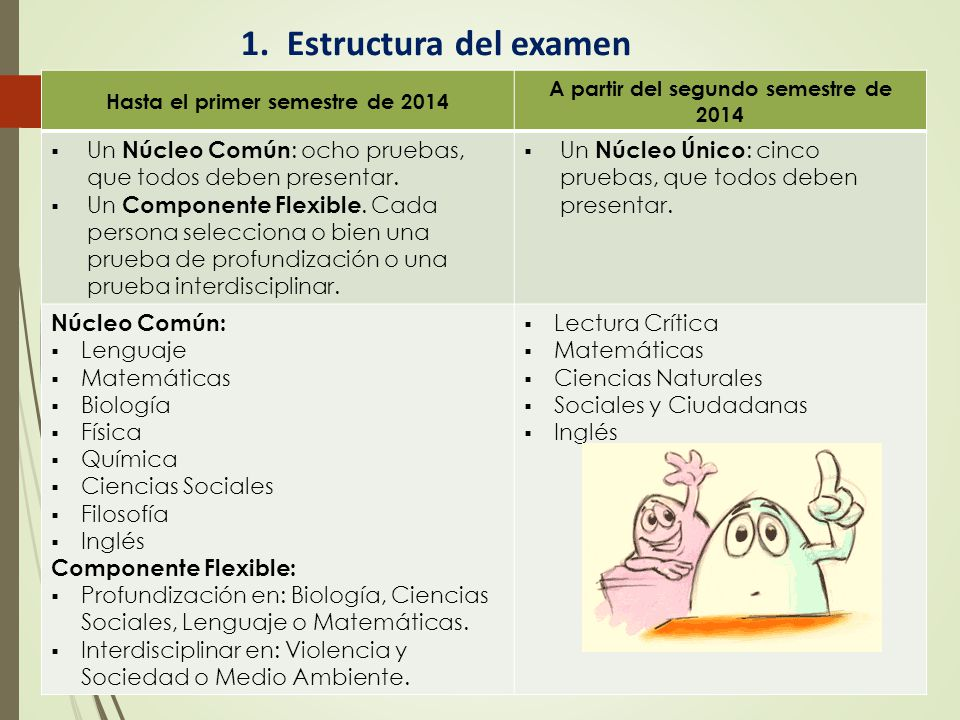 Único Hojas De Trabajo De Núcleo Común De Grado 4 De Matemáticas ...