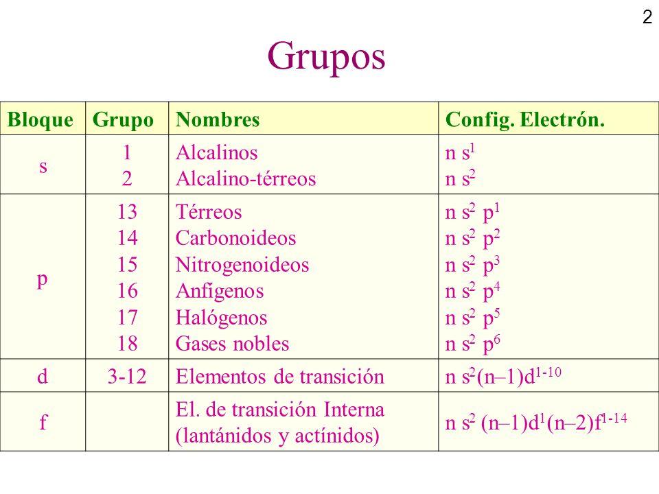... Breaking Bad Periodic Table Name Generator Download ...