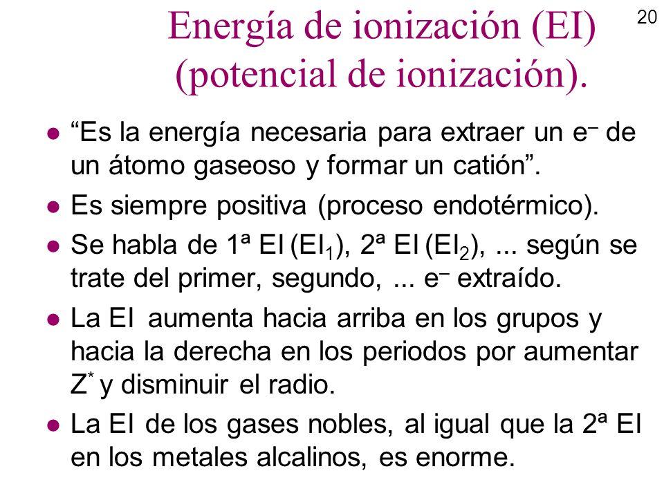 Energía de ionización (EI) (potencial de ionización).