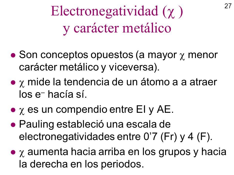 Electronegatividad ( ) y carácter metálico