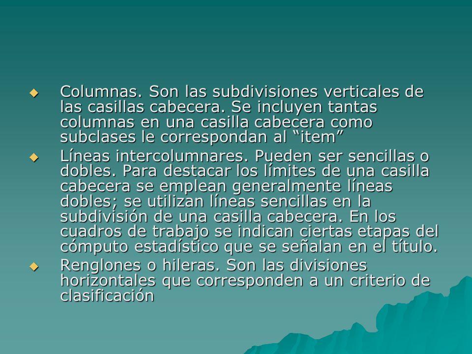Columnas. Son las subdivisiones verticales de las casillas cabecera