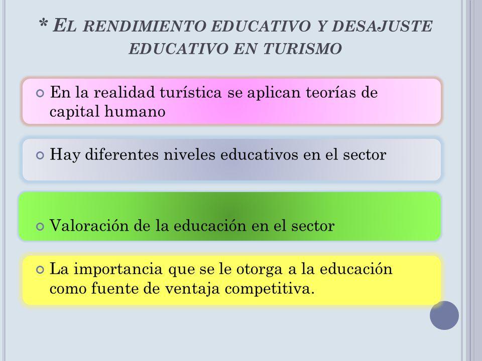 * El rendimiento educativo y desajuste educativo en turismo