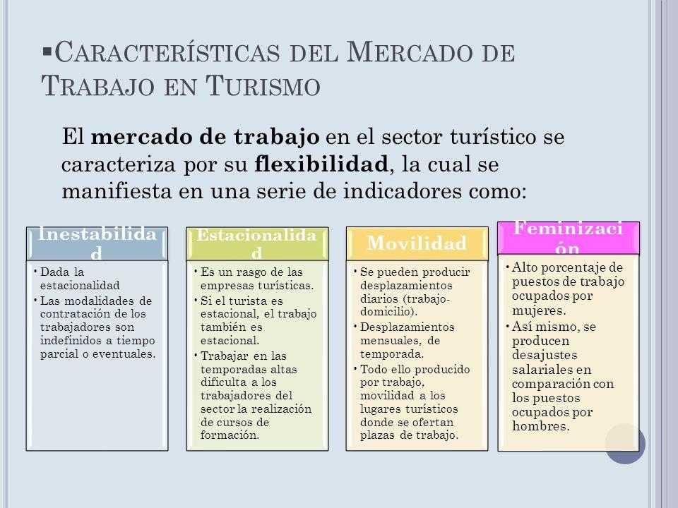 Características del Mercado de Trabajo en Turismo