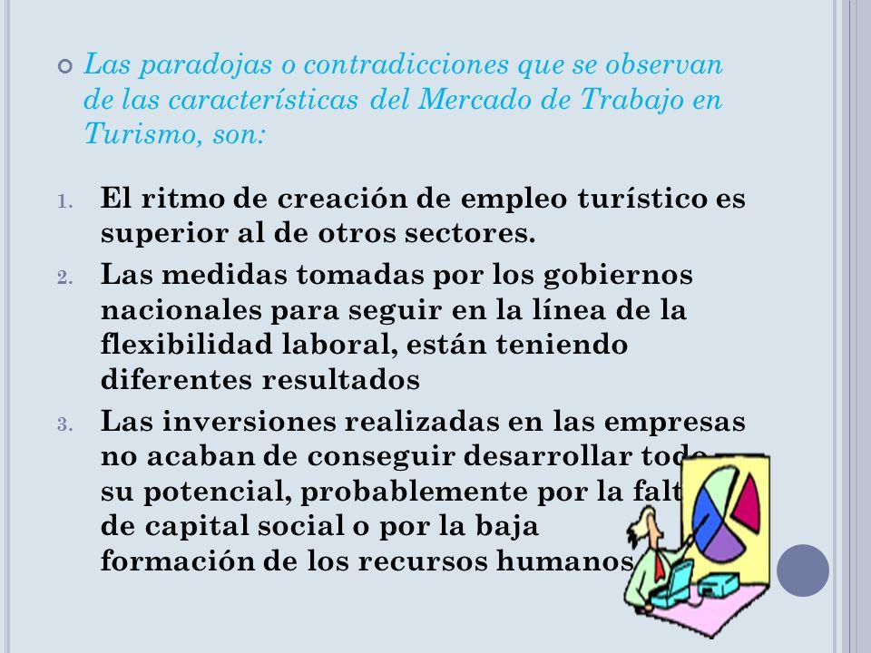 Las paradojas o contradicciones que se observan de las características del Mercado de Trabajo en Turismo, son: