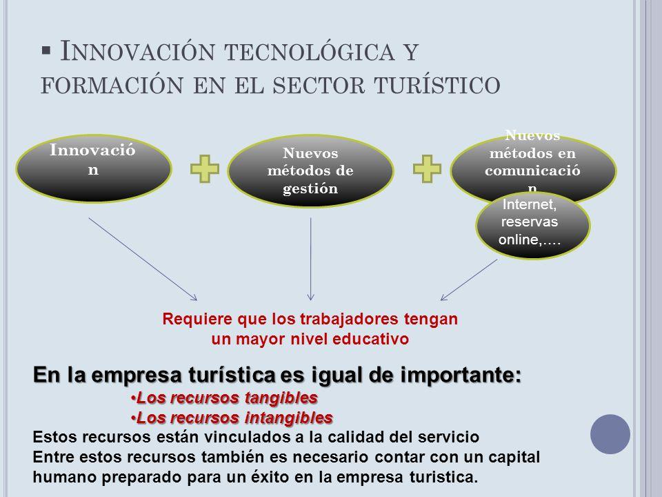 Innovación tecnológica y formación en el sector turístico