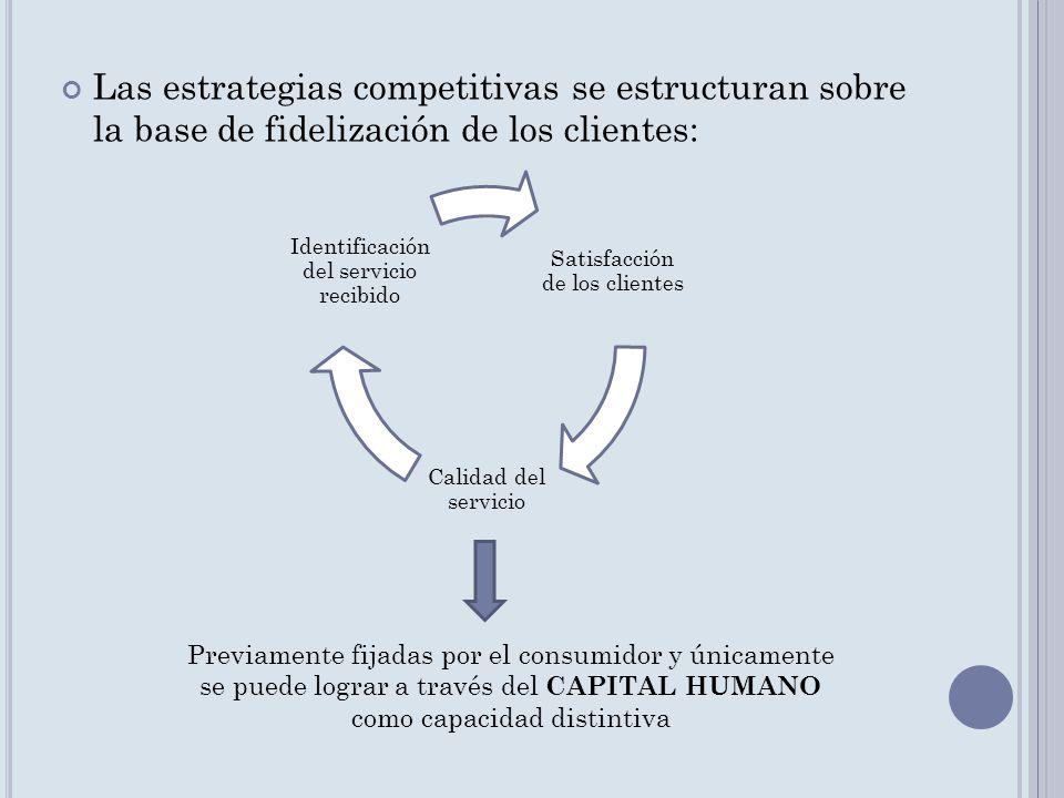 Las estrategias competitivas se estructuran sobre la base de fidelización de los clientes: