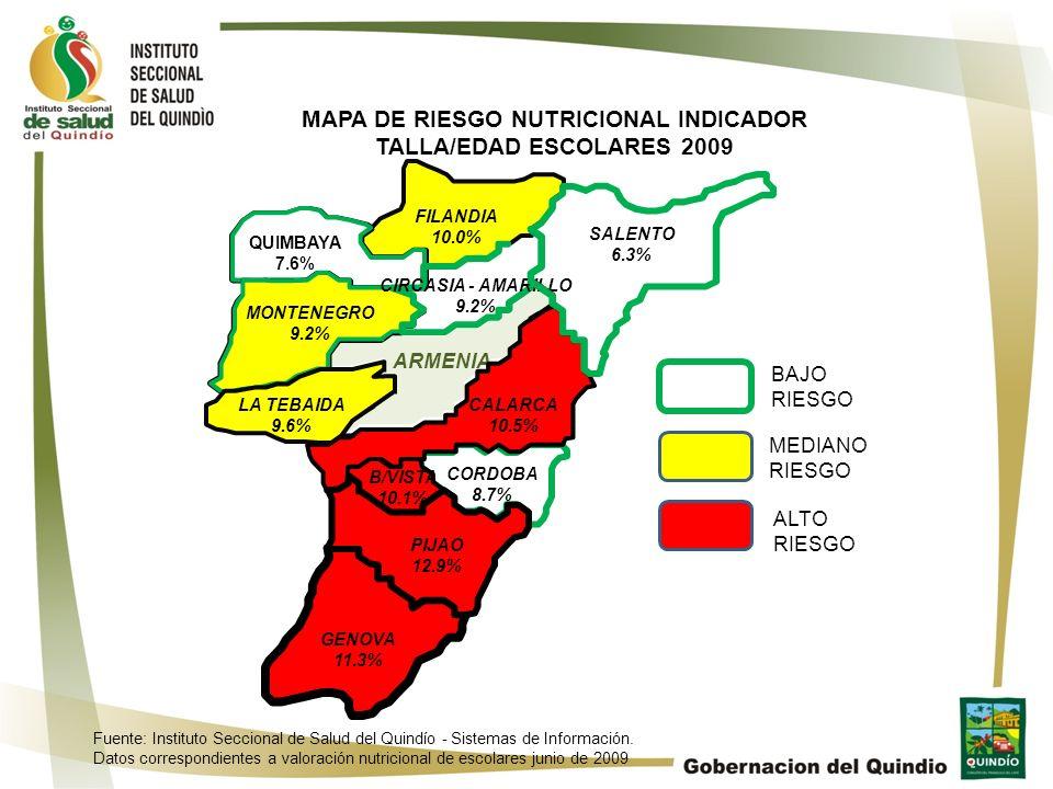 MAPA DE RIESGO NUTRICIONAL INDICADOR TALLA/EDAD ESCOLARES 2009