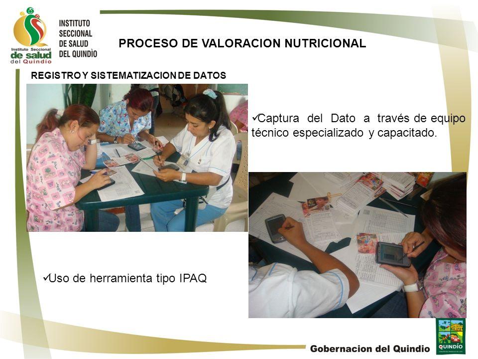 PROCESO DE VALORACION NUTRICIONAL
