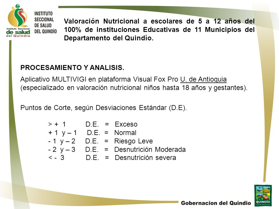 Valoración Nutricional a escolares de 5 a 12 años del 100% de instituciones Educativas de 11 Municipios del Departamento del Quindío.
