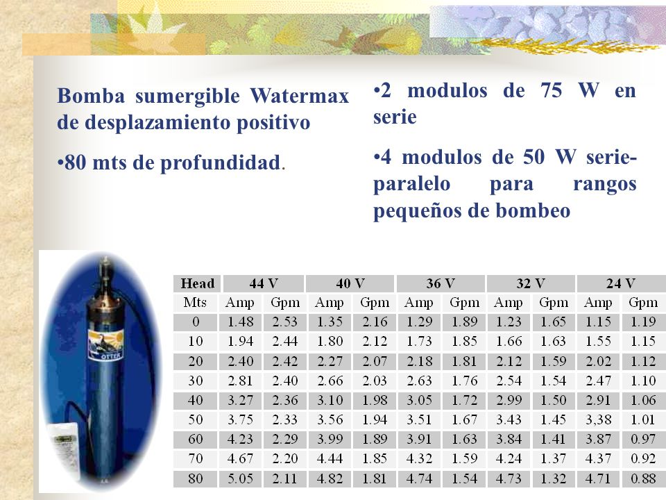 2 modulos de 75 W en serie4 modulos de 50 W serie-paralelo para rangos pequeños de bombeo. Bomba sumergible Watermax de desplazamiento positivo.
