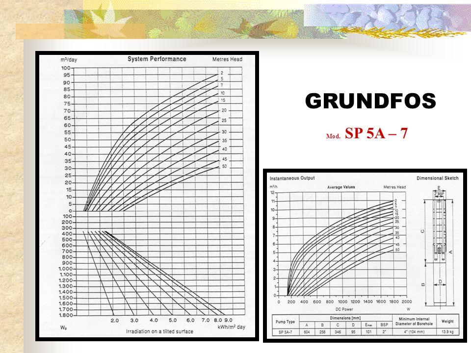 GRUNDFOS Mod. SP 5A – 7
