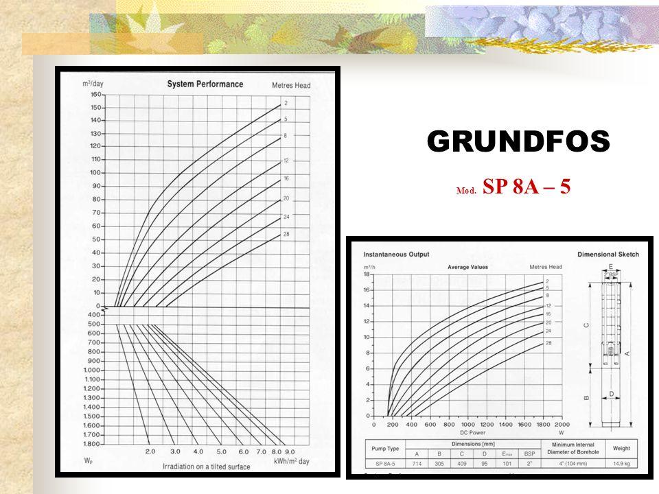 GRUNDFOS Mod. SP 8A – 5