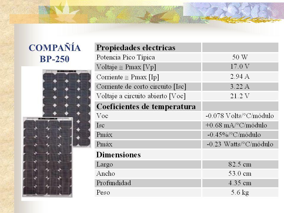 COMPAÑÍA BP-250