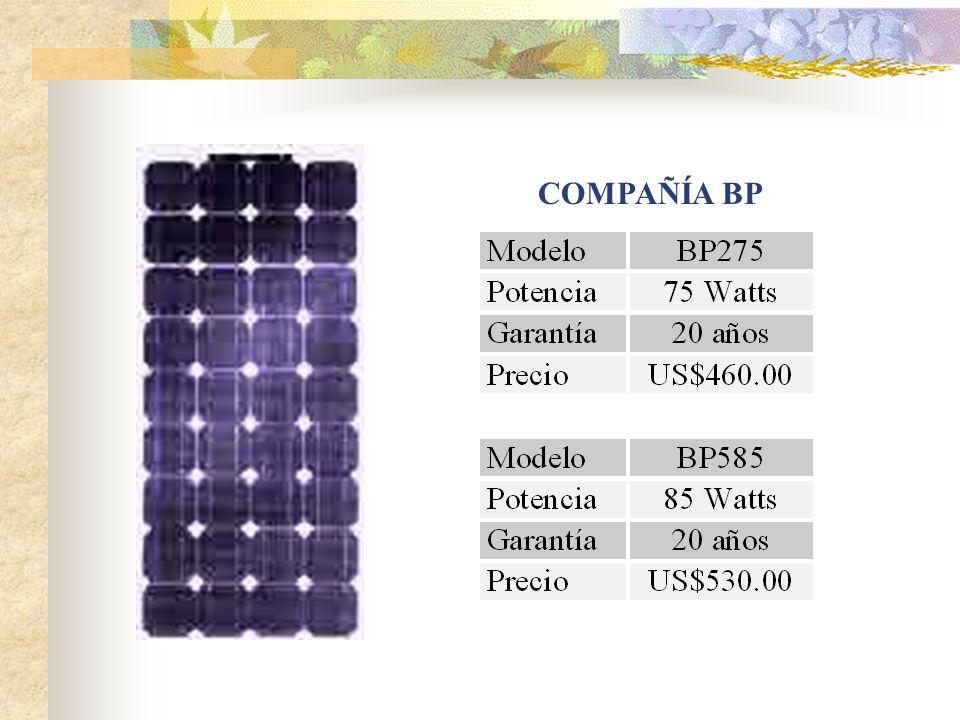 COMPAÑÍA BP