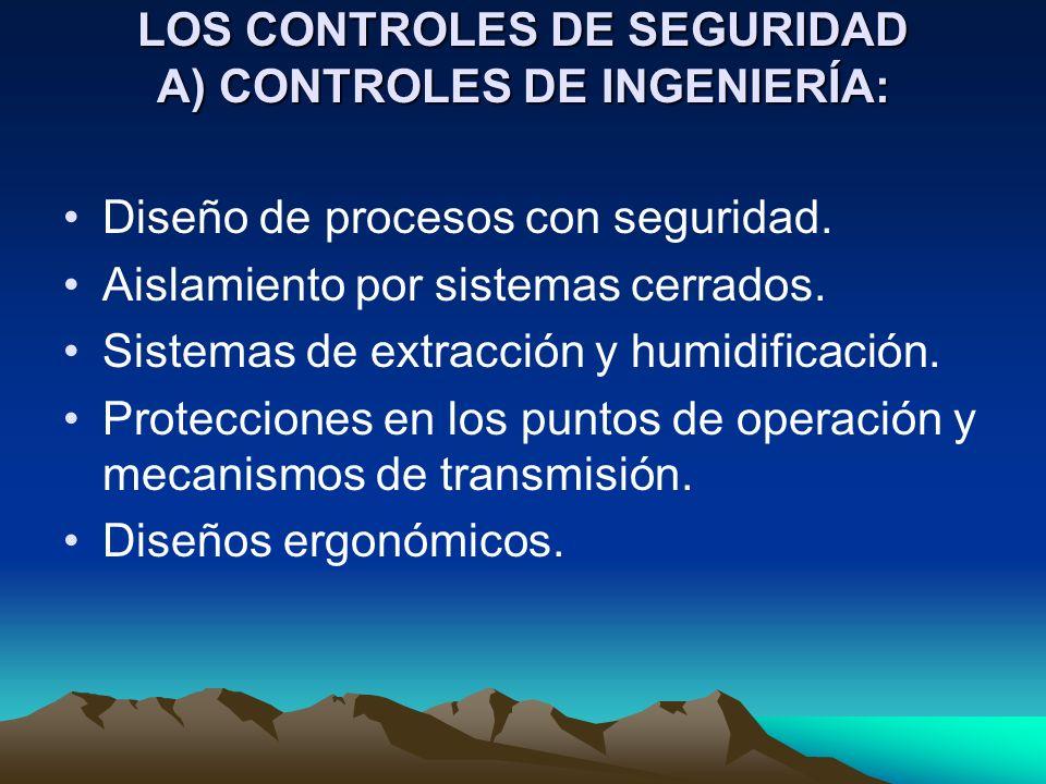 LOS CONTROLES DE SEGURIDAD A) CONTROLES DE INGENIERÍA: