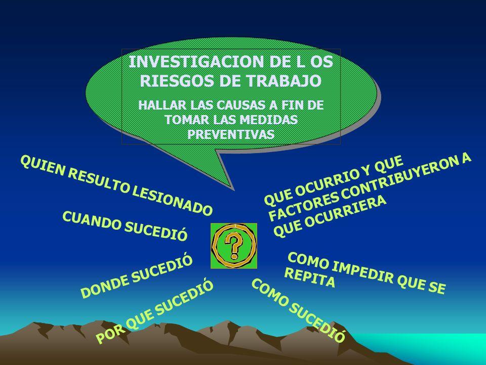 INVESTIGACION DE L OS RIESGOS DE TRABAJO