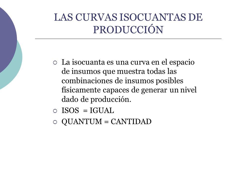 LAS CURVAS ISOCUANTAS DE PRODUCCIÓN